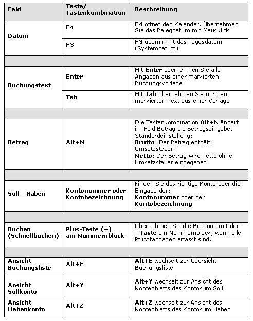 Software development emulator market nicht abbrechen market archos 7